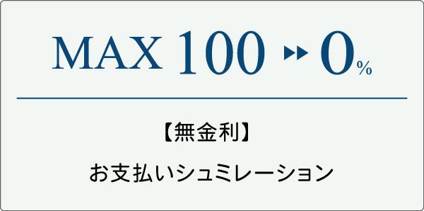 webクレジット_シュミレーション_バナーmax100_2021_2_600_298